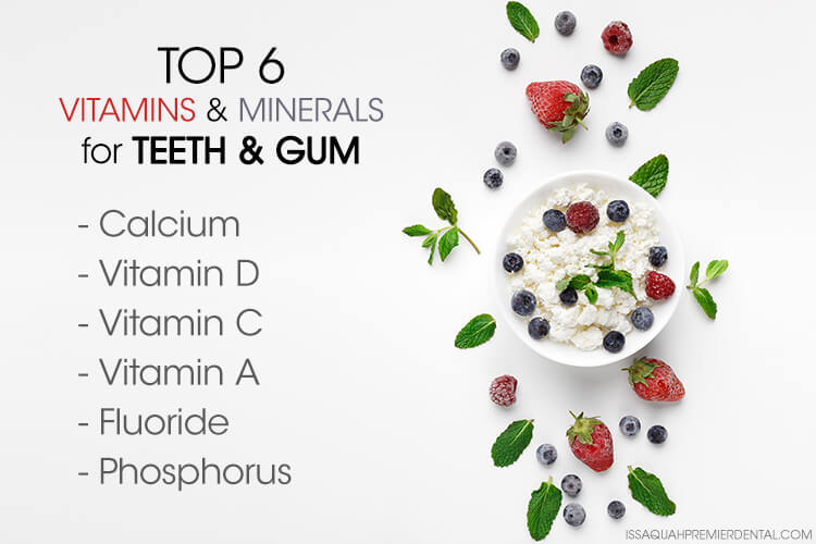 Minerals and Vitamins for Teeth and Gum