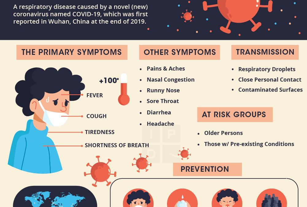 Coronavirus (COVID-19) – Issaquah Premier Dental's Response