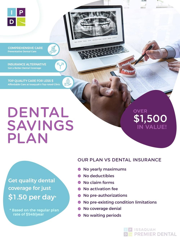 Dental Savings Plan vs Dental Insurance